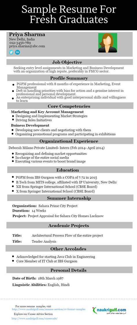6 college graduate resume sample graphic resume