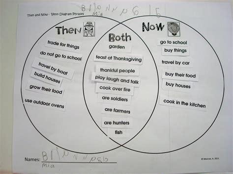 thanksgiving then and now venn diagram thanksgiving venn diagram then and now thanksgiving free