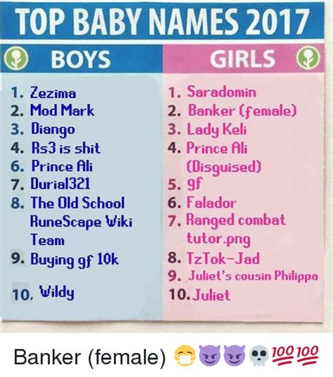 Baby Name Meme - top baby names 2017 girls boys 1 saradomin 1 zezima 2 mod