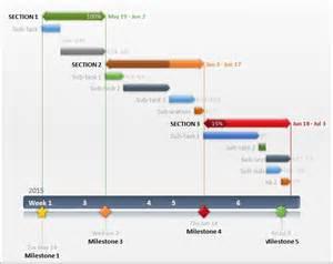 simple gantt chart template excel 28 simple excel gantt chart template simple gantt chart