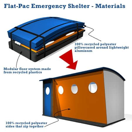 design brief of an emergency shelter disaster shelter design www pixshark com images