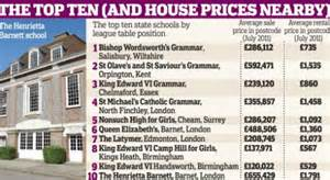 house prices top 10 state school catchment areas this
