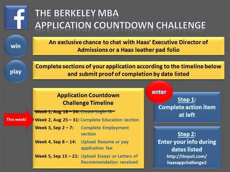 Mba Requests To Be Accepted by Uc Berkeley Haas Essay Questions