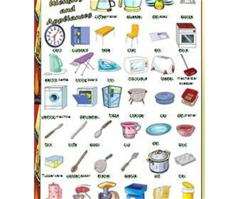 Japanese Kitchen Vocabulary Kitchen Utensils And Appliances Worksheet Cooking