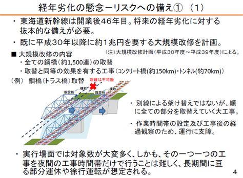 calculator jr pass image gallery shinkansen fare