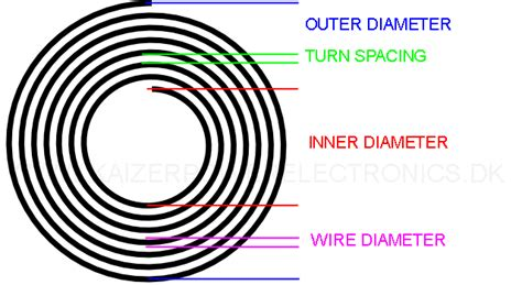 spiral inductor inductance calculation spiral coil calculator kaizer power electronics