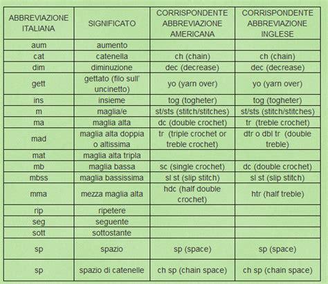 tavola delle abbreviazioni l arzdour 233 ina tabella abbreviazioni e conversioni uncinetto