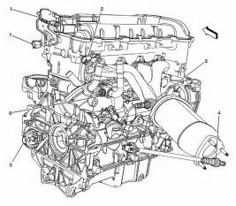 pontiac vibe oxygen sensor location wiring diagram website