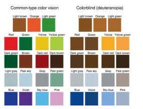 universal color pages npo法人カラーユニバーサルデザイン機構 色弱 色盲相談窓口 特定非営利活動法人