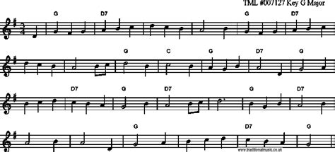 Tesla Song Chords Song Chords By Tesla