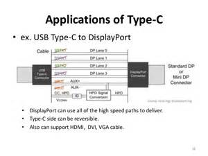 introduction of usb 3 1