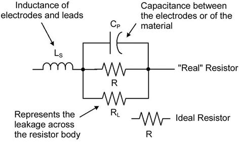 difference between inductor and capacitor filter difference between a capacitor and an inductor 28 images difference between capacitors and