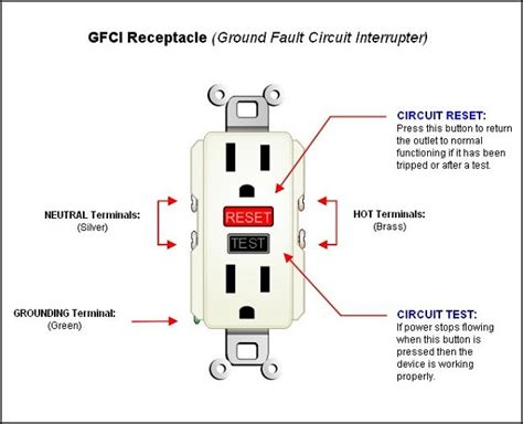 ground fault circuit breaker wiring diagram efcaviation