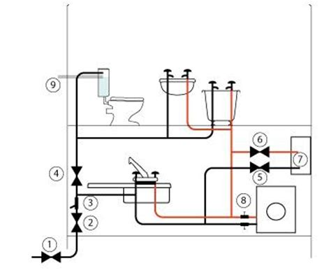 cold water system diagram l4 11 2 essential services