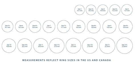 printable ring size are printable ring size chart for women men
