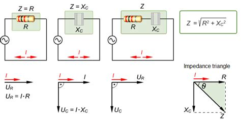 capacitor impedance guide to be an electronic circuit design engineer rc circuit