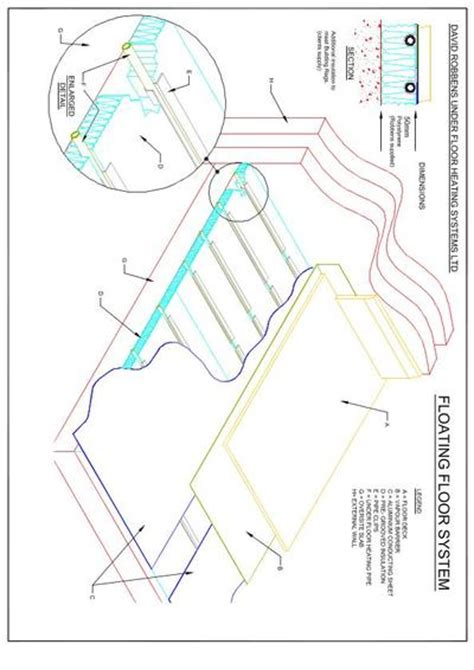warmafloor wiring diagram warmafloor thermostat not