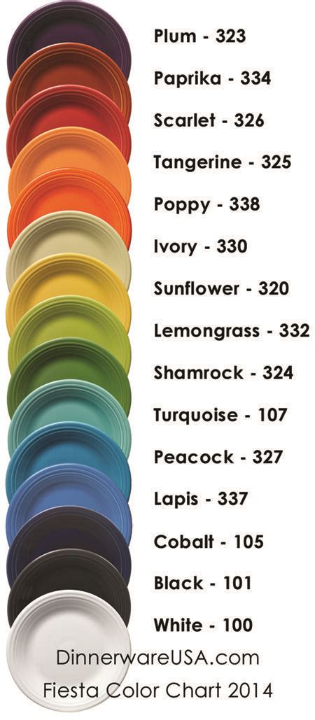 fiestaware color chart 114 best images about fiestaware on cookie