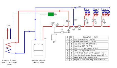 hydronic boiler piping diagram 30 wiring diagram images