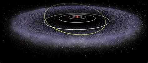 Kuhper Kuhaper possible mars sized planet detected in the outer solar system extremetech