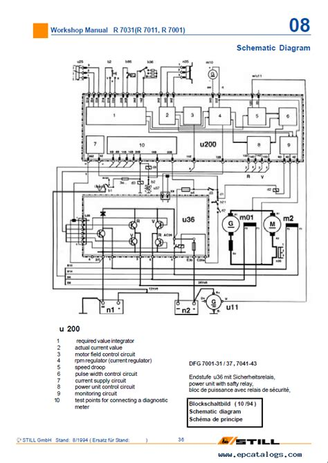 tcm forklift manual pdf wiring diagrams wiring diagram