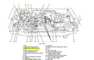 2006 Nissan Frontier Engine Diagram Nissan Frontier 4 0 Engine Diagram Get Free Image About