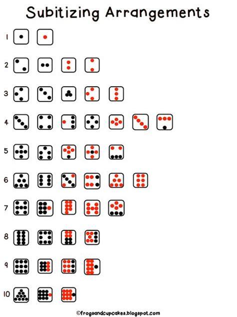 printable dot cards for subitizing subitizing arrangements printable teaching number sense