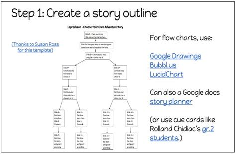 Flow Chart Template Google Docs
