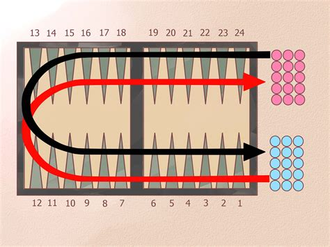 backgammon setup diagram how to set up a backgammon board 11 steps with pictures