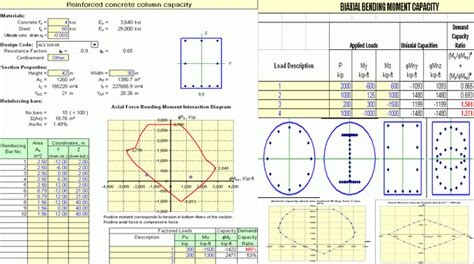 pattern analysis wheel excel 28 construction cost estimating civil engineering