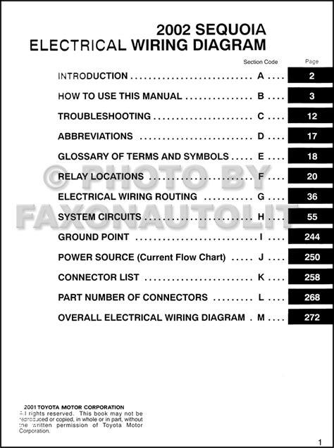 2005 sequoia wiring diagram 27 wiring diagram images