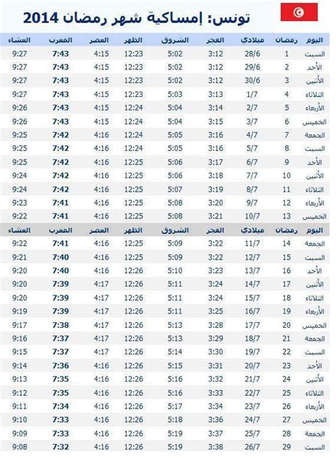 Calendrier Tunisie 2014 Ramadan 2014 Calendrier Des Horaires De La Pri 232 Re Baya Tn