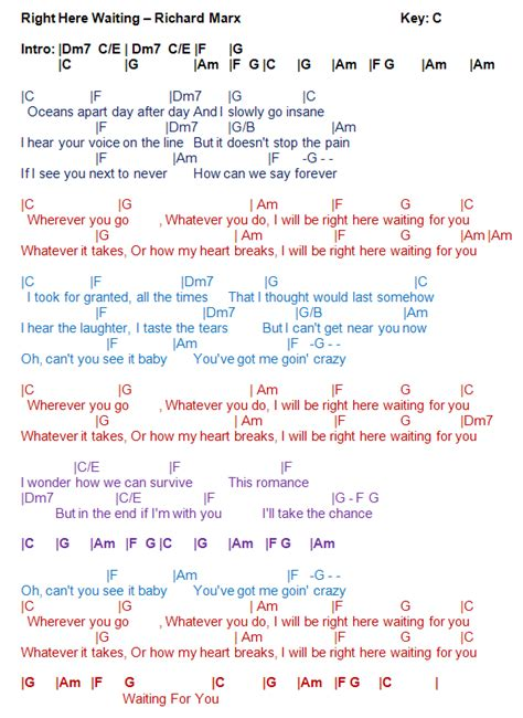 Right Here Waiting Guitar Chords
