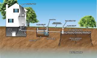 sadler septic expert septic tank pumping service