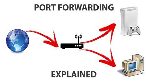 explain forwarding forwarding explained