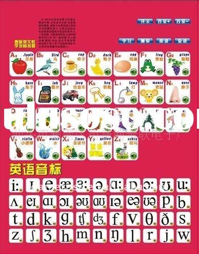 Home Decor Accessories Uk Educational Wall Charts Educational Wall Charts