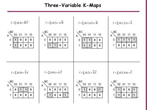 k map karnaugh maps