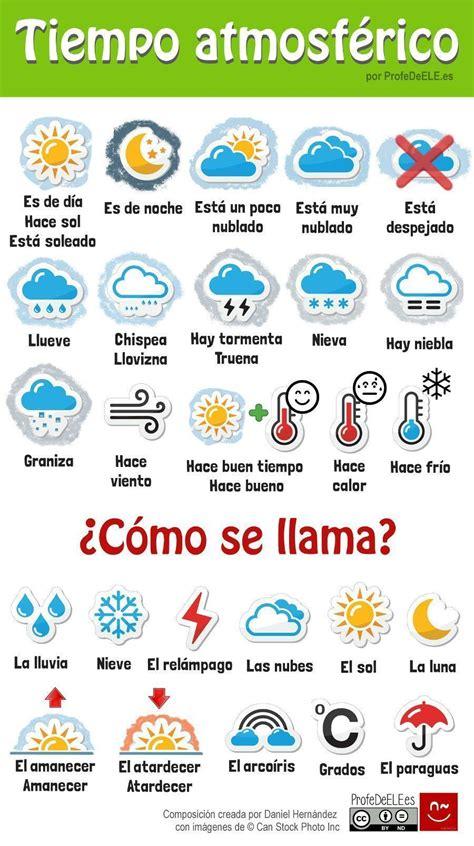 imagenes de weather en ingles vocabulario del clima y tiempo atmosf 233 rico profedeele es