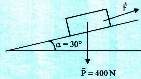 Plan Incliné Physique by Plan Inclin 233 E Forum Physique Chimie Terminale Physique