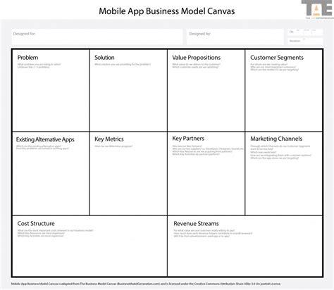 App Business Model Canvas The App Entrepreneur App Business Plan Template
