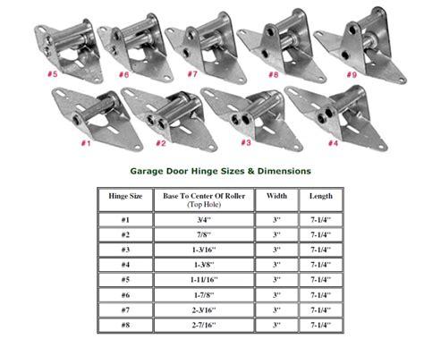 Garage Door Parts Usa Garage Door Hinges