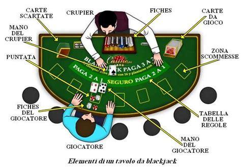 tavolo blackjack tutti i segreti blackjack