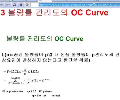 Oc Mba by Mba Oc Curve 관리 공정 커브