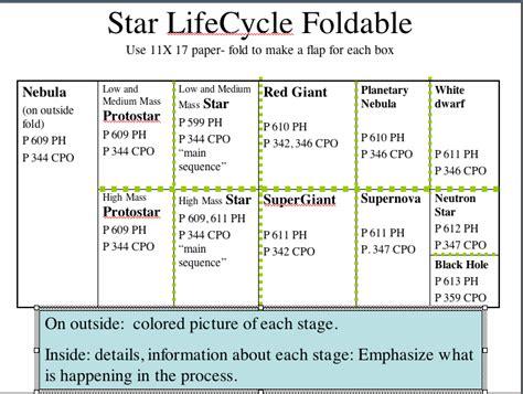 hr diagram worksheet middle school cycle worksheet middle school best free