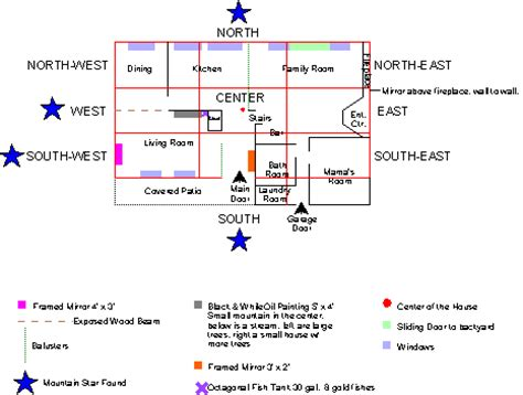 Feng Shui For Office Desk Directions by