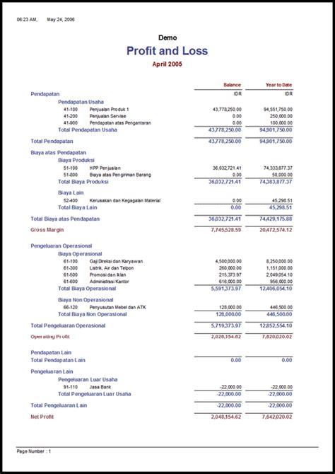 contoh laporan laba rugi sbc consulting indonesia