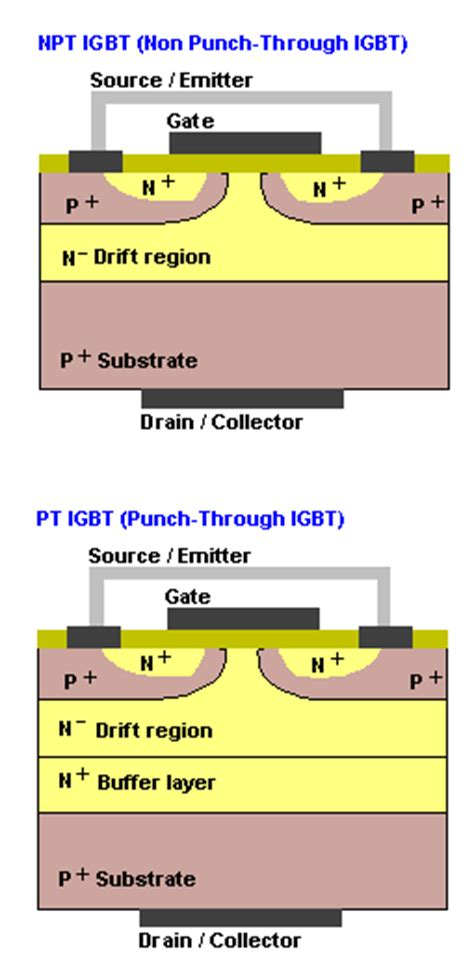 igbt transistor advantages power igbt