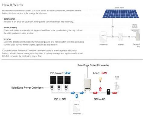 tesla how it works the tesla powerwall buymaxx solar energy