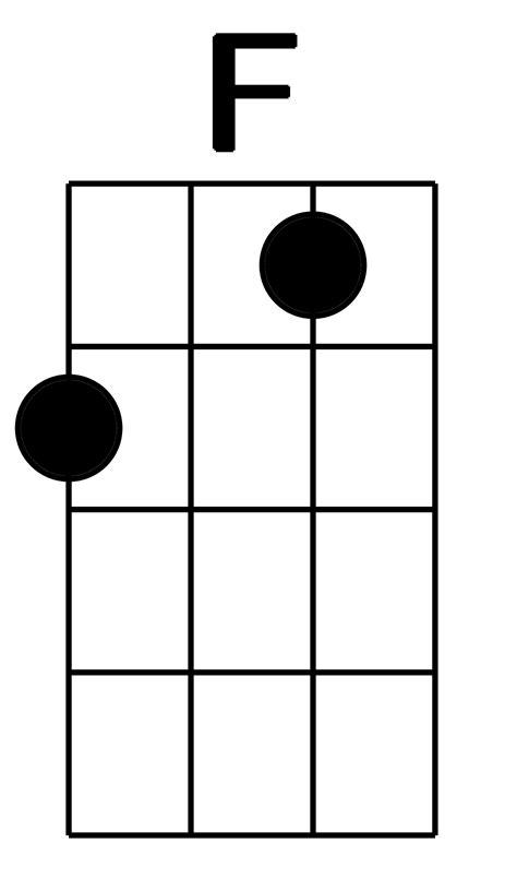 testo hakuna matata hakuna matata disney accordi per ukulele