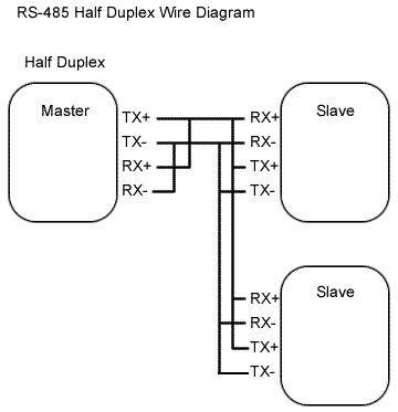 rs485 half duplex wiring 24 wiring diagram images